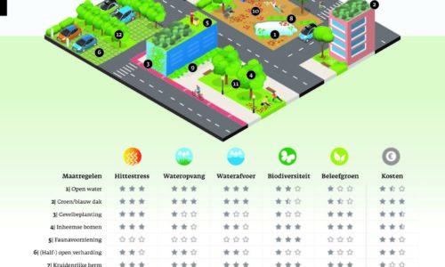 infographic_bedrijventerreinen_def-scaled